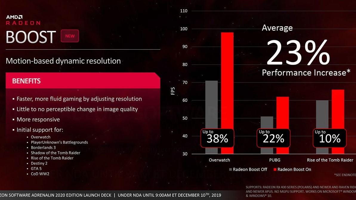 Hardwaremania Amd Radeon Software Adrenalin 2020 Edition 20 4 2 Surucusu Cikti