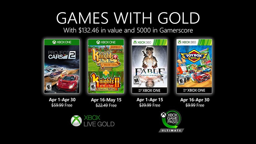 Nisan 2020 Games with Gold oyunları